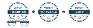 certificação do VeriSM™